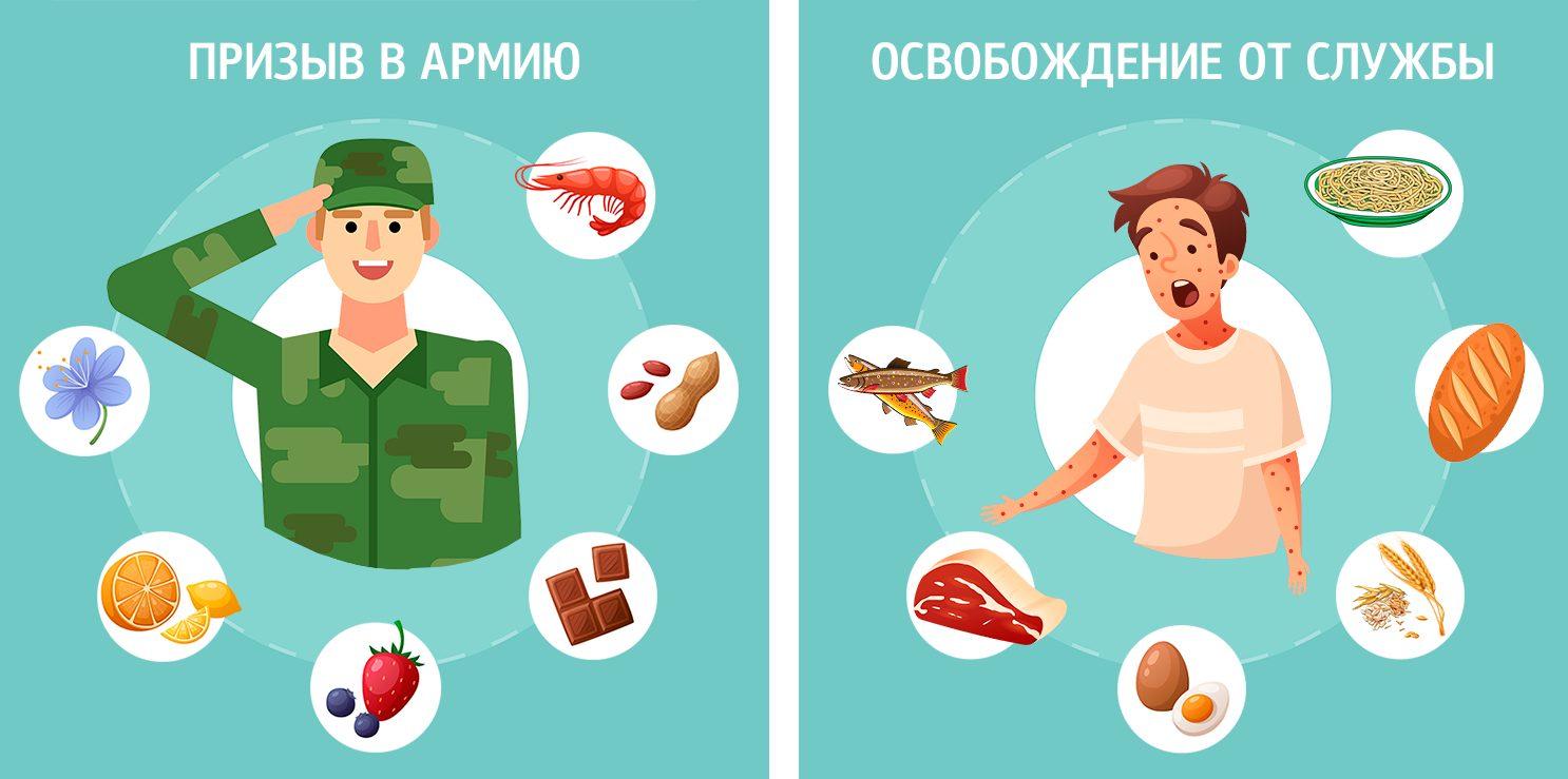 Аллергены, с которыми призывают или освобождают от армии